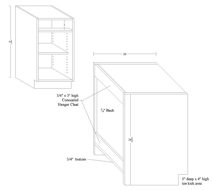 Frameless Cabinet Specifications